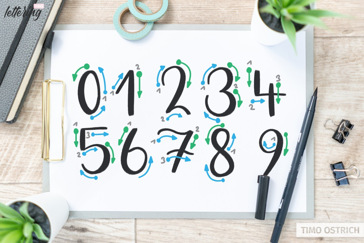 Lettering numbers with a brush pen