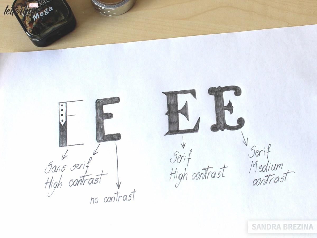 Serif and sans serif letterforms